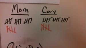 cory keeping score